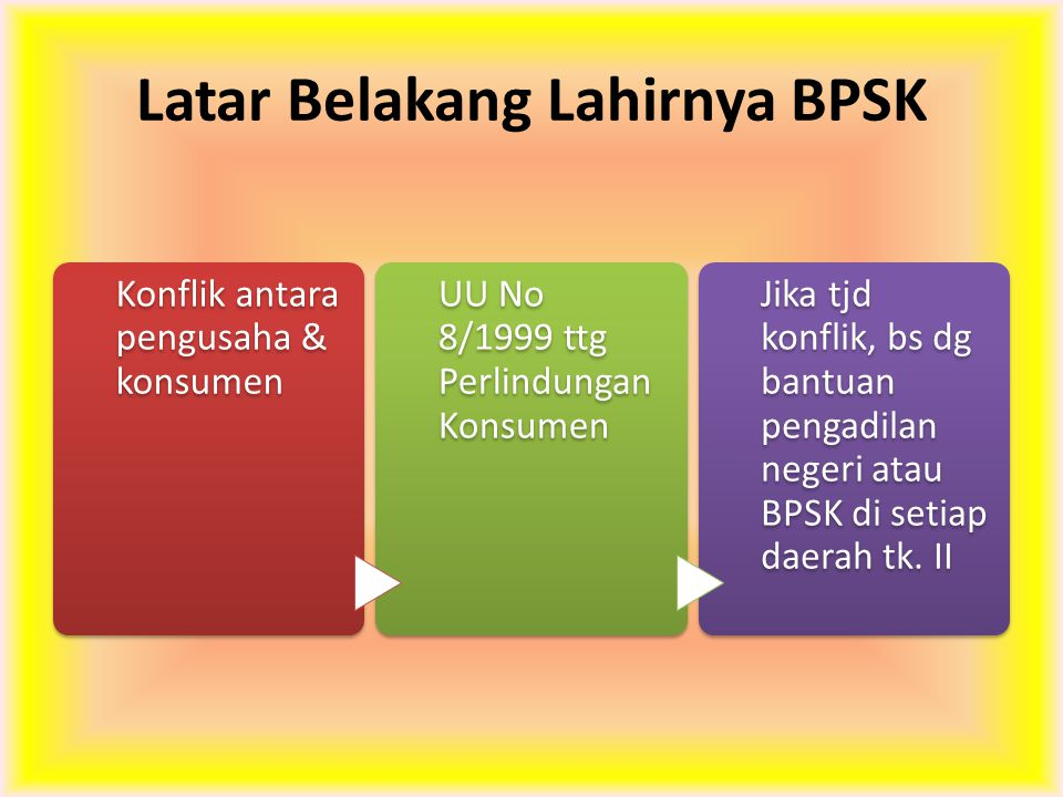 Latar Belakang Lahirnya BPSK
