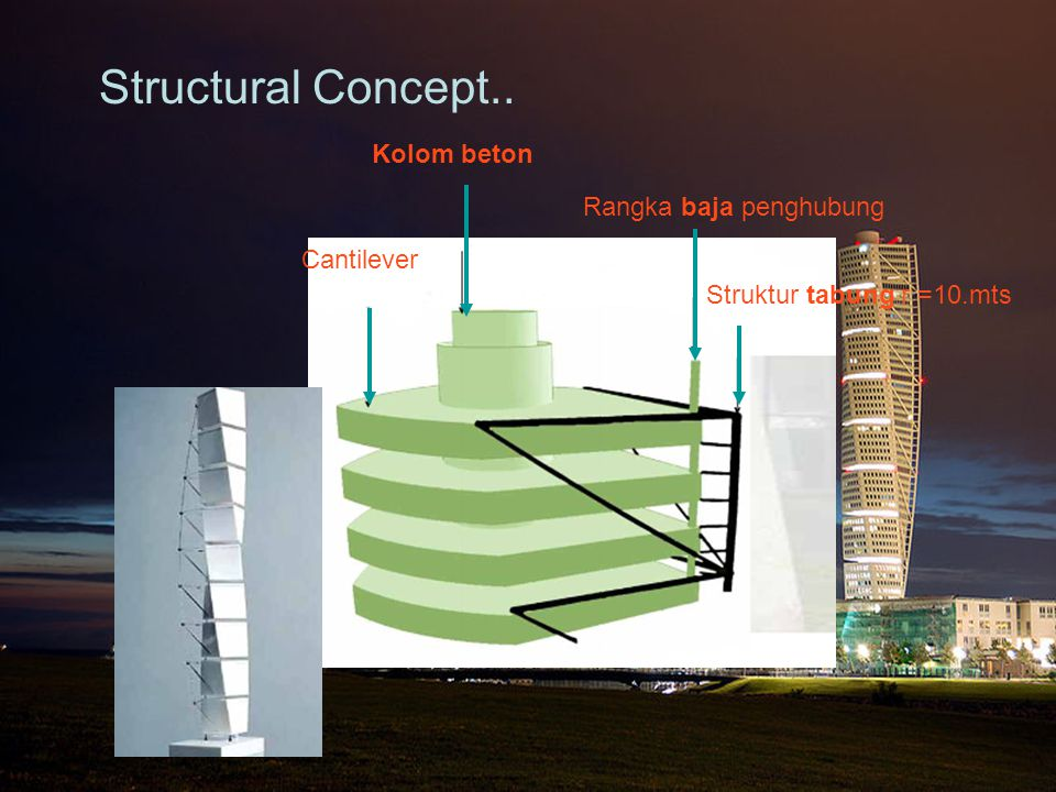 Structural Concept.. Kolom beton Rangka baja penghubung Cantilever