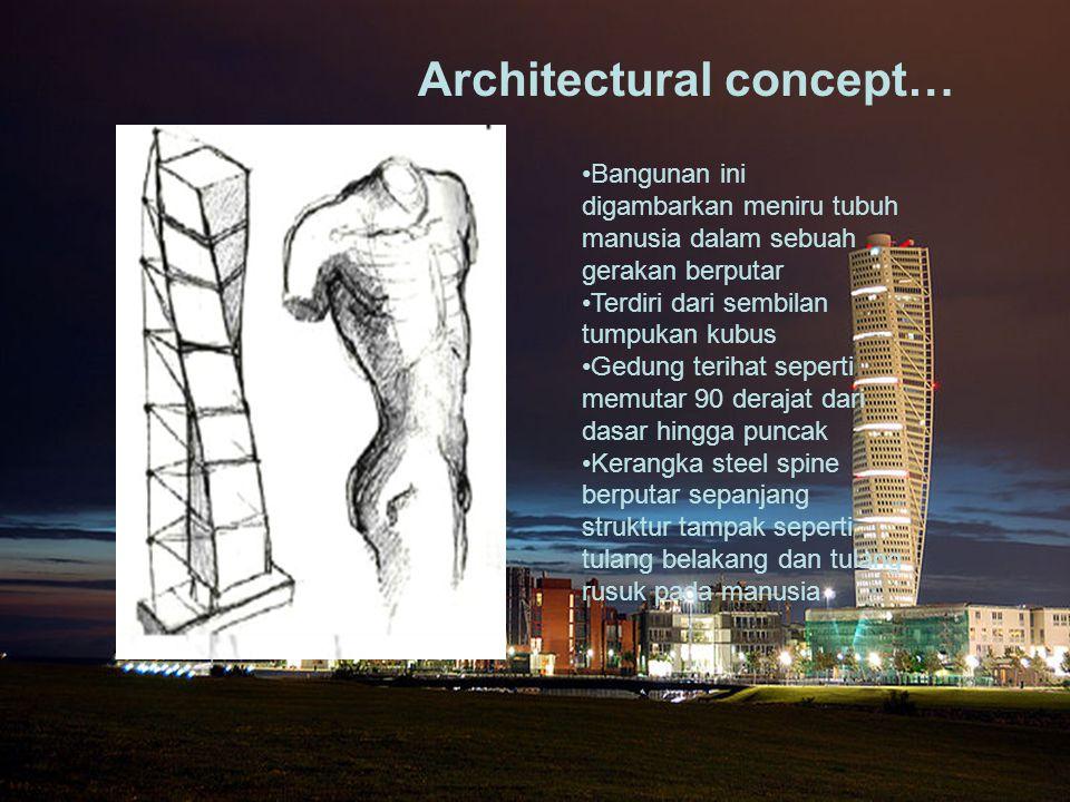 Architectural concept…