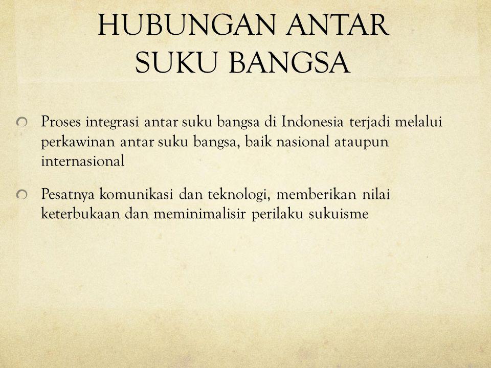 HUBUNGAN ANTAR SUKU BANGSA