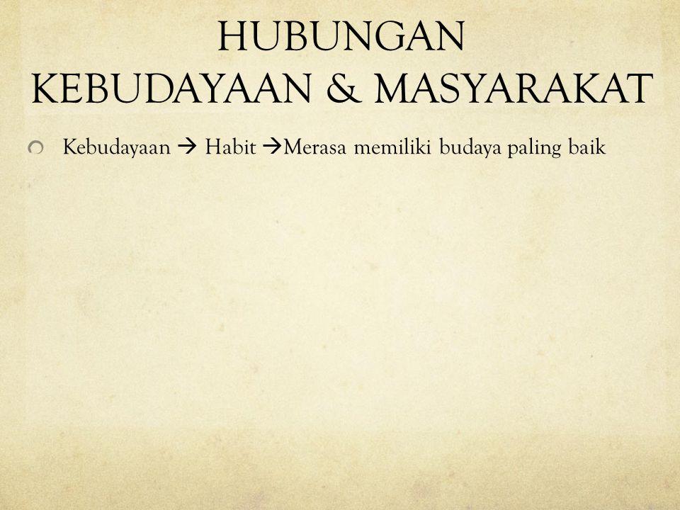 HUBUNGAN KEBUDAYAAN & MASYARAKAT