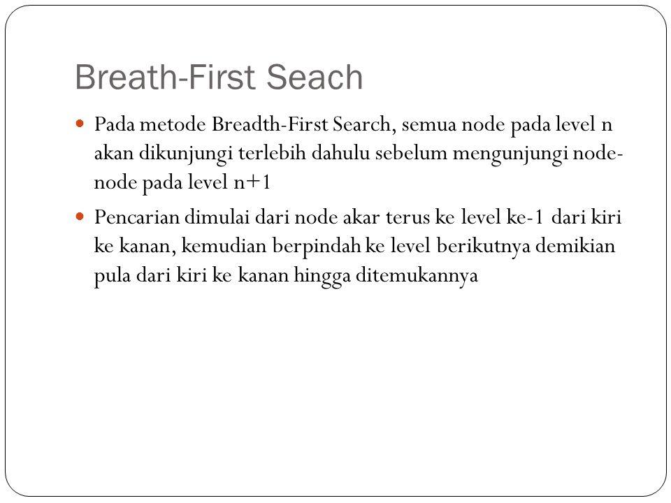 Breath-First Seach