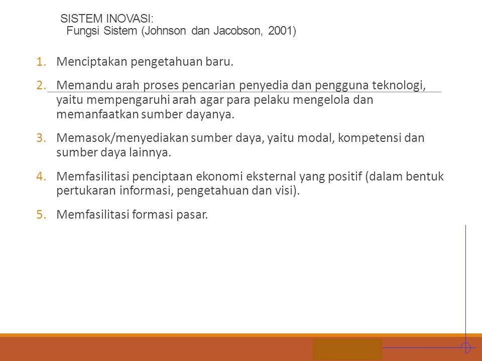 SISTEM INOVASI: Fungsi Sistem (Johnson dan Jacobson, 2001)
