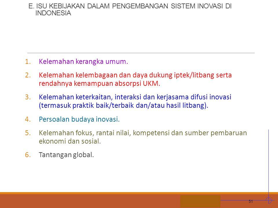 E. ISU KEBIJAKAN DALAM PENGEMBANGAN SISTEM INOVASI DI INDONESIA