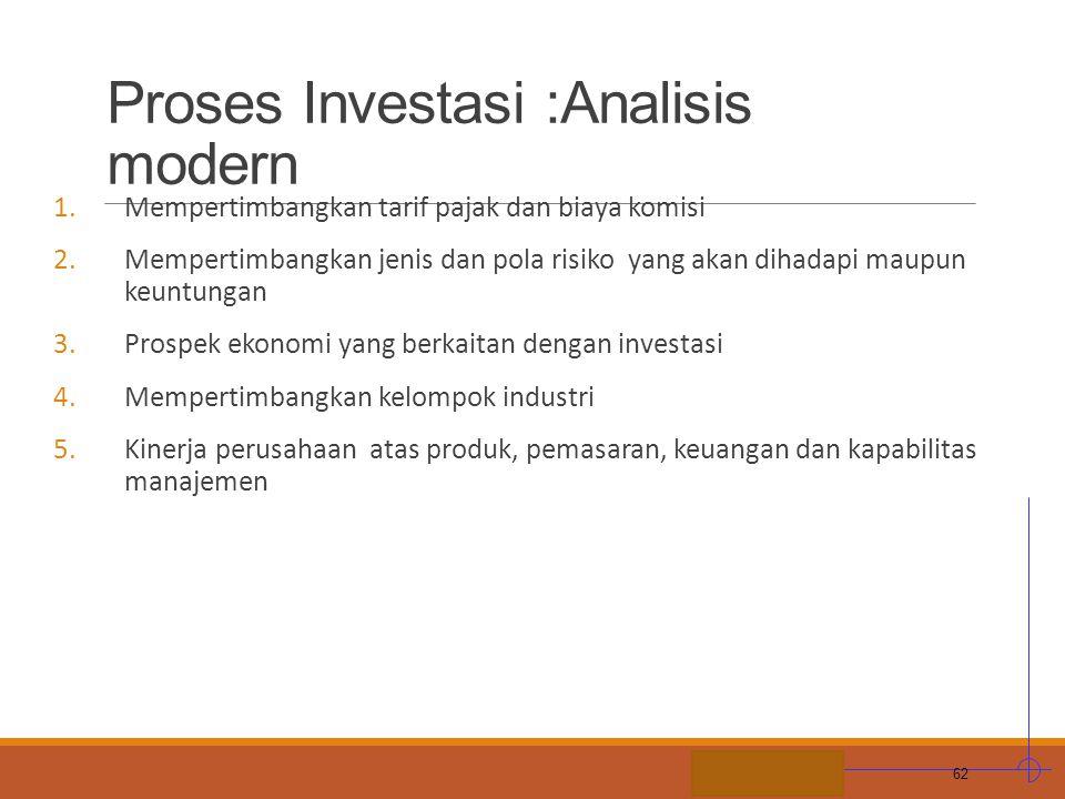 Proses Investasi :Analisis modern