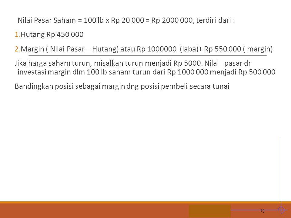 Nilai Pasar Saham = 100 lb x Rp 20 000 = Rp 2000 000, terdiri dari :