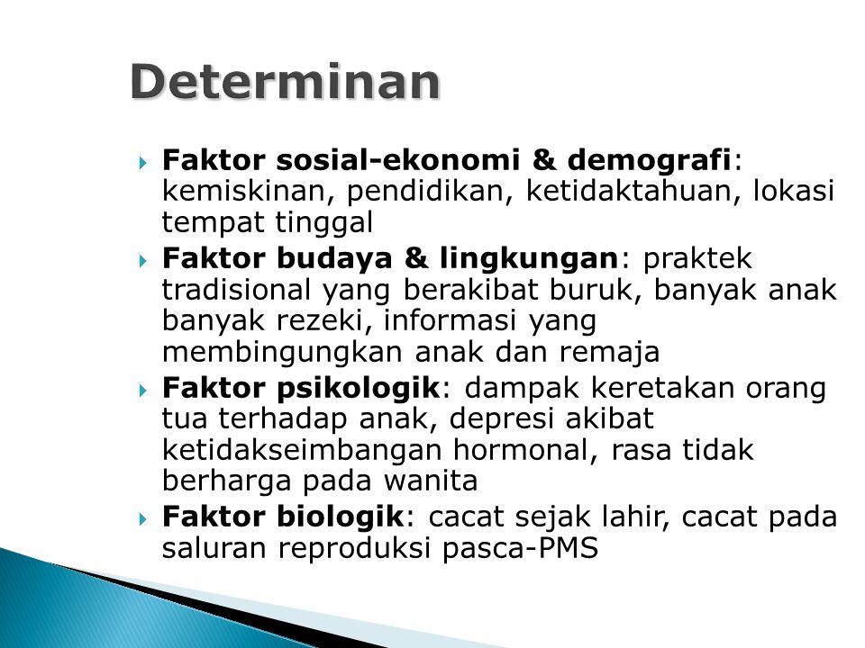 Determinan Faktor sosial-ekonomi & demografi: kemiskinan, pendidikan, ketidaktahuan, lokasi tempat tinggal.