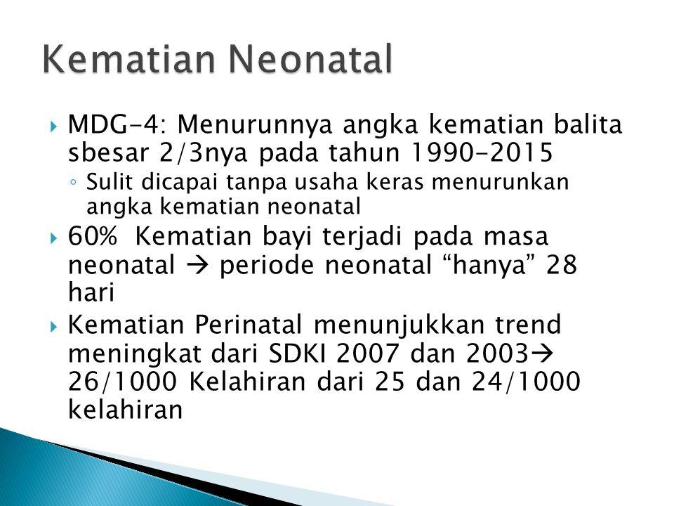 Kematian Neonatal MDG-4: Menurunnya angka kematian balita sbesar 2/3nya pada tahun 1990-2015.