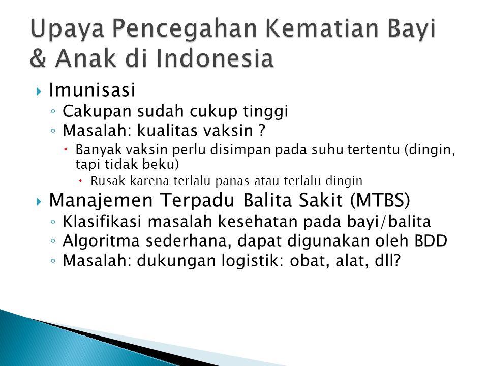 Upaya Pencegahan Kematian Bayi & Anak di Indonesia