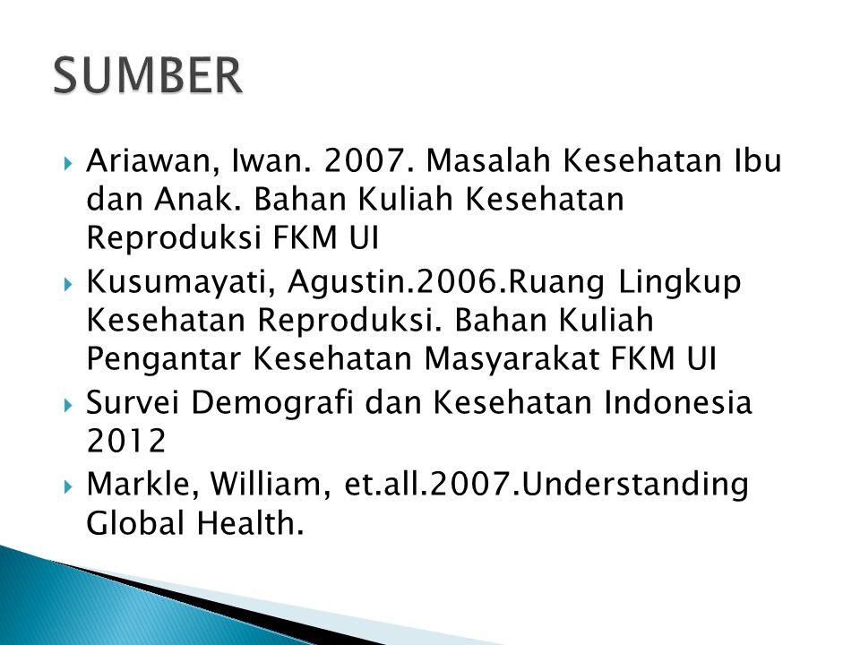 SUMBER Ariawan, Iwan. 2007. Masalah Kesehatan Ibu dan Anak. Bahan Kuliah Kesehatan Reproduksi FKM UI.