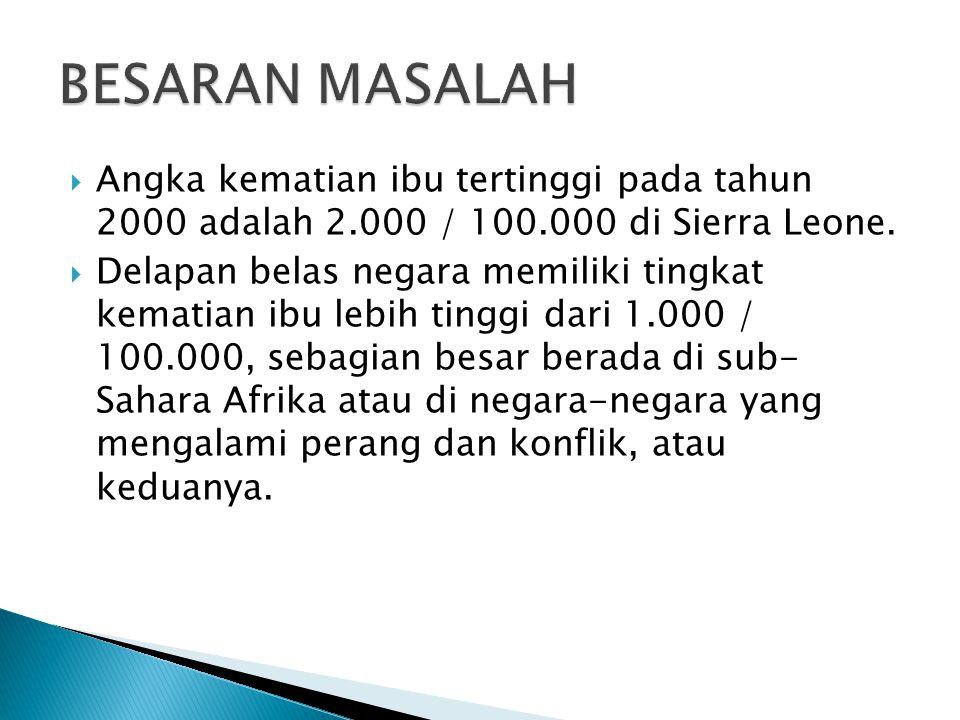 BESARAN MASALAH Angka kematian ibu tertinggi pada tahun 2000 adalah 2.000 / 100.000 di Sierra Leone.