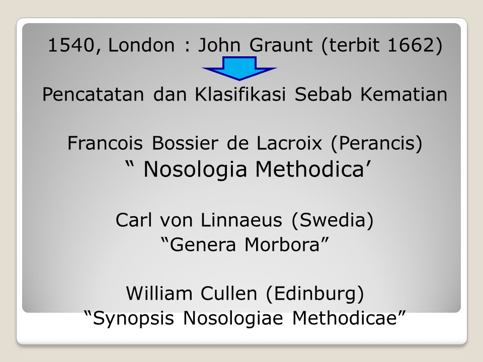 Nosologia Methodica'