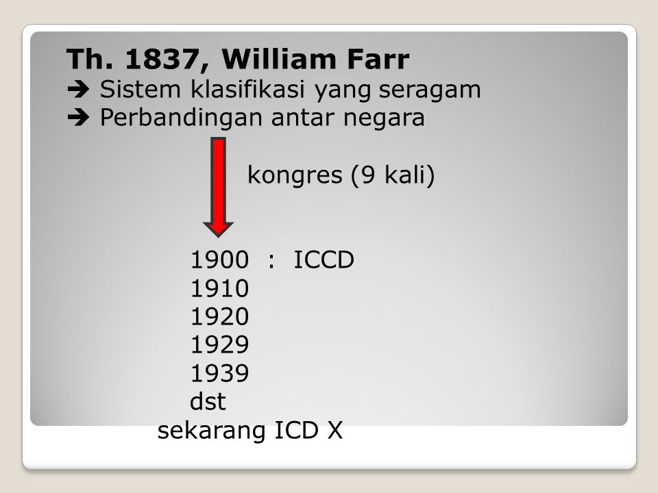 Th. 1837, William Farr  Sistem klasifikasi yang seragam