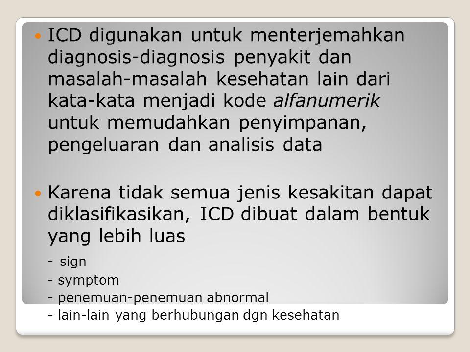 ICD digunakan untuk menterjemahkan diagnosis-diagnosis penyakit dan masalah-masalah kesehatan lain dari kata-kata menjadi kode alfanumerik untuk memudahkan penyimpanan, pengeluaran dan analisis data