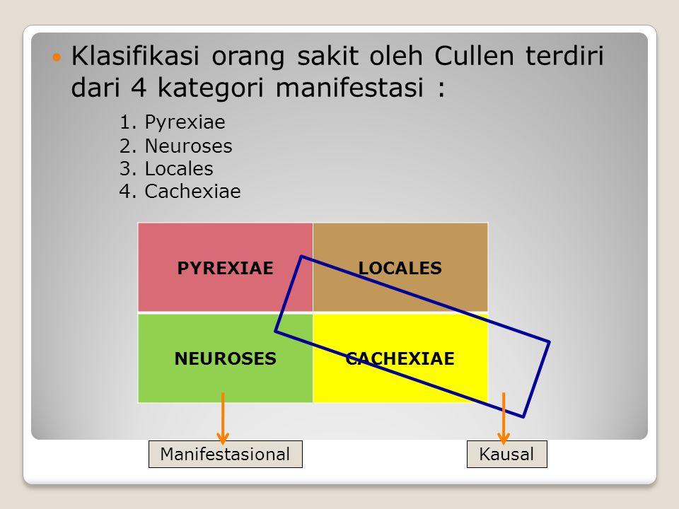 Klasifikasi orang sakit oleh Cullen terdiri dari 4 kategori manifestasi : 1. Pyrexiae 2. Neuroses 3. Locales 4. Cachexiae