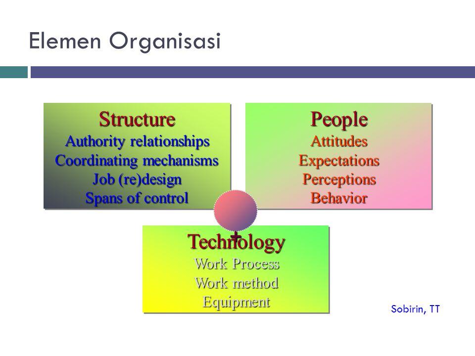Elemen Organisasi Structure People + Technology