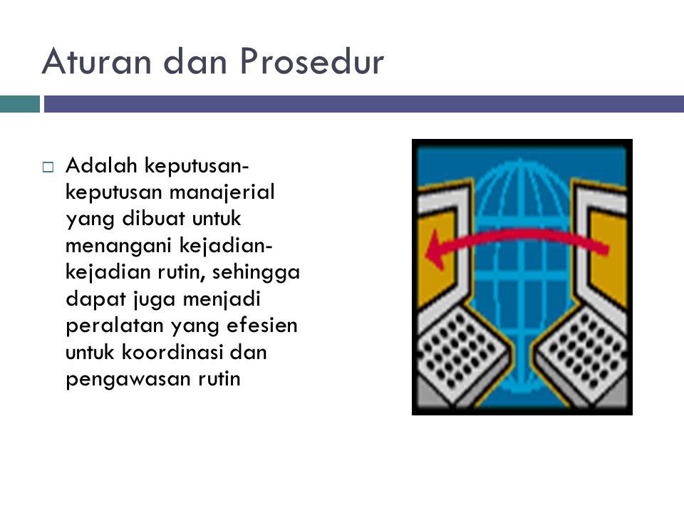 Aturan dan Prosedur