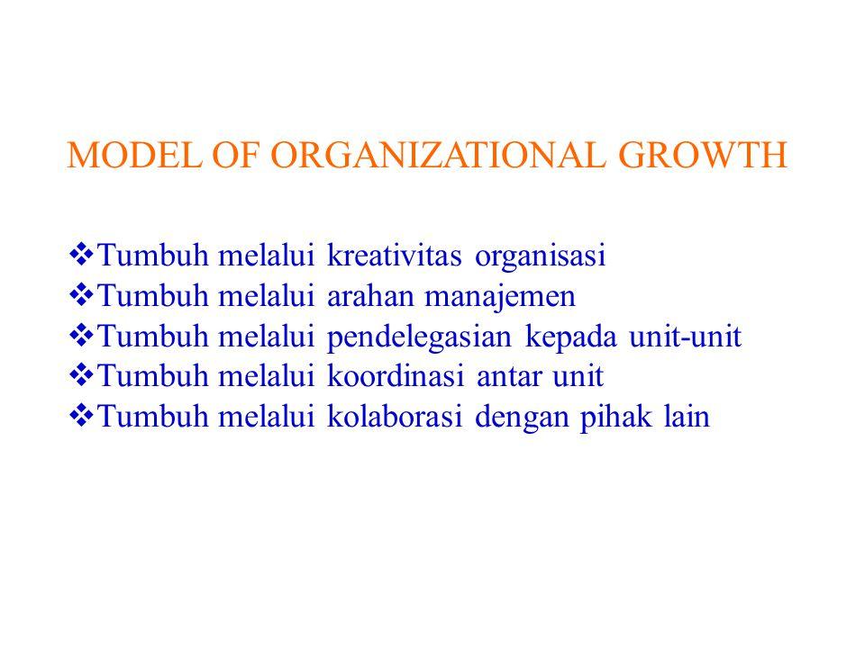 MODEL OF ORGANIZATIONAL GROWTH