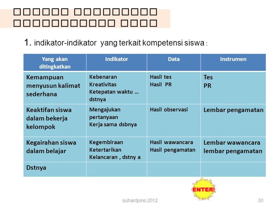 Contoh Rancangan Pengambilan Data