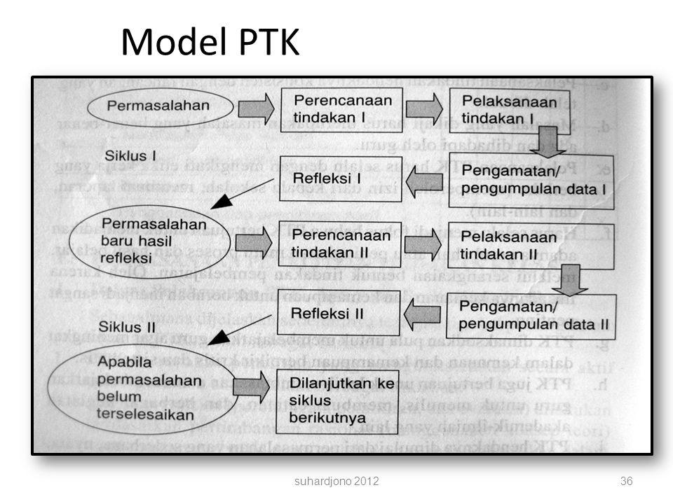 Model PTK suhardjono 2012