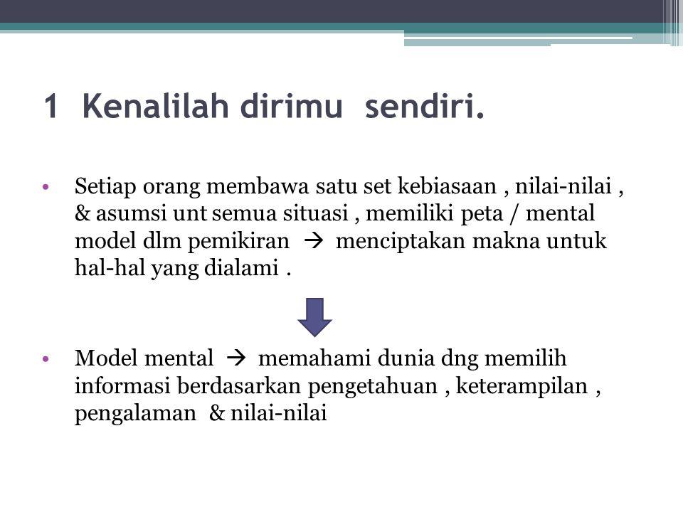 1 Kenalilah dirimu sendiri.