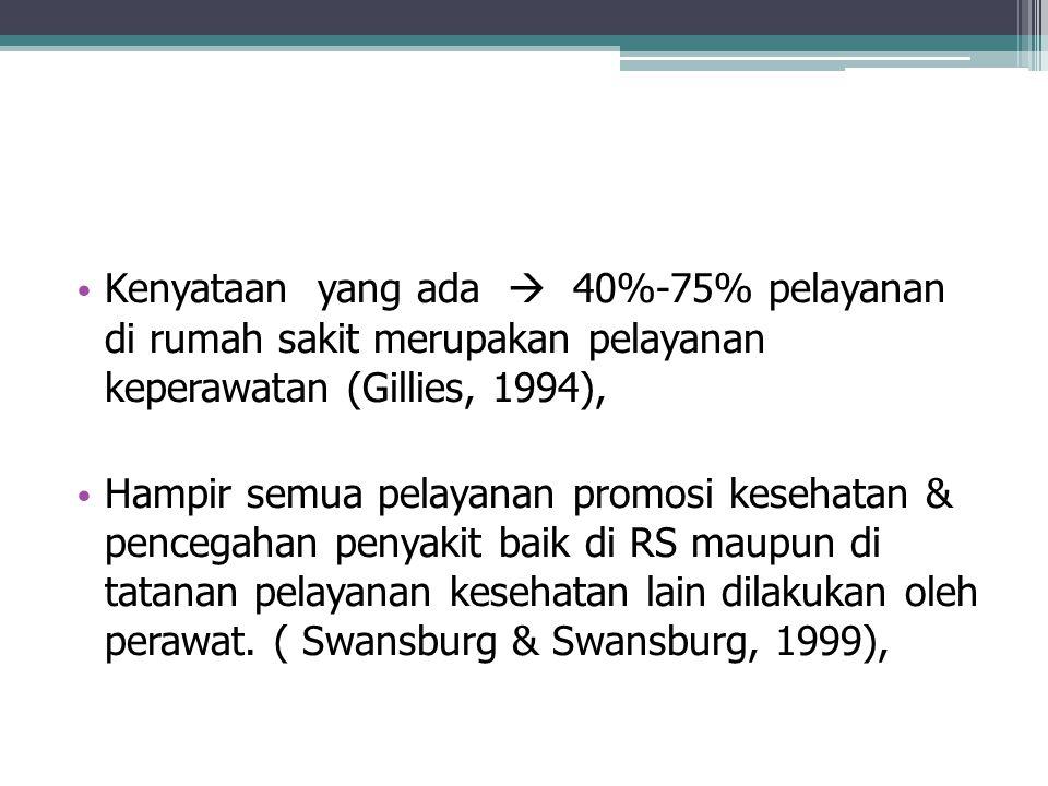 Kenyataan yang ada  40%-75% pelayanan di rumah sakit merupakan pelayanan keperawatan (Gillies, 1994),