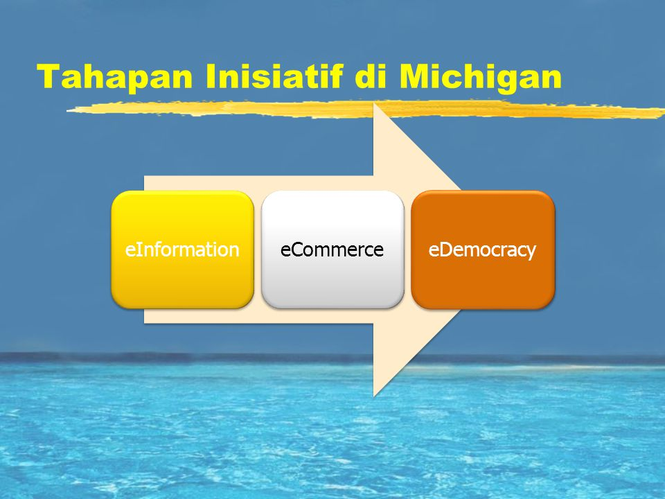 Tahapan Inisiatif di Michigan