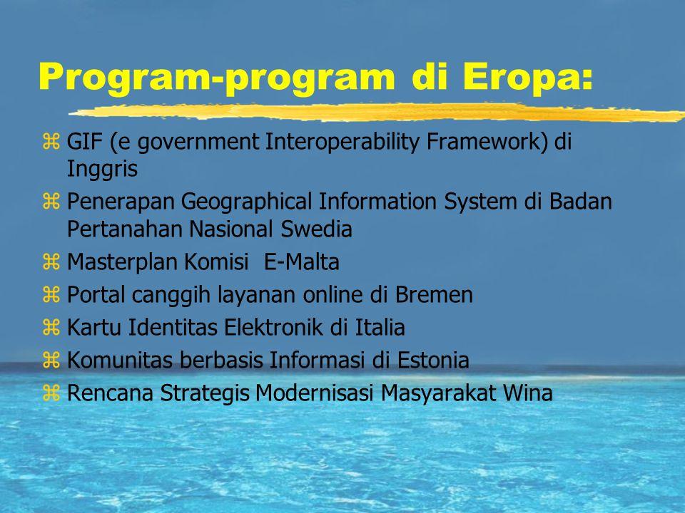 Program-program di Eropa:
