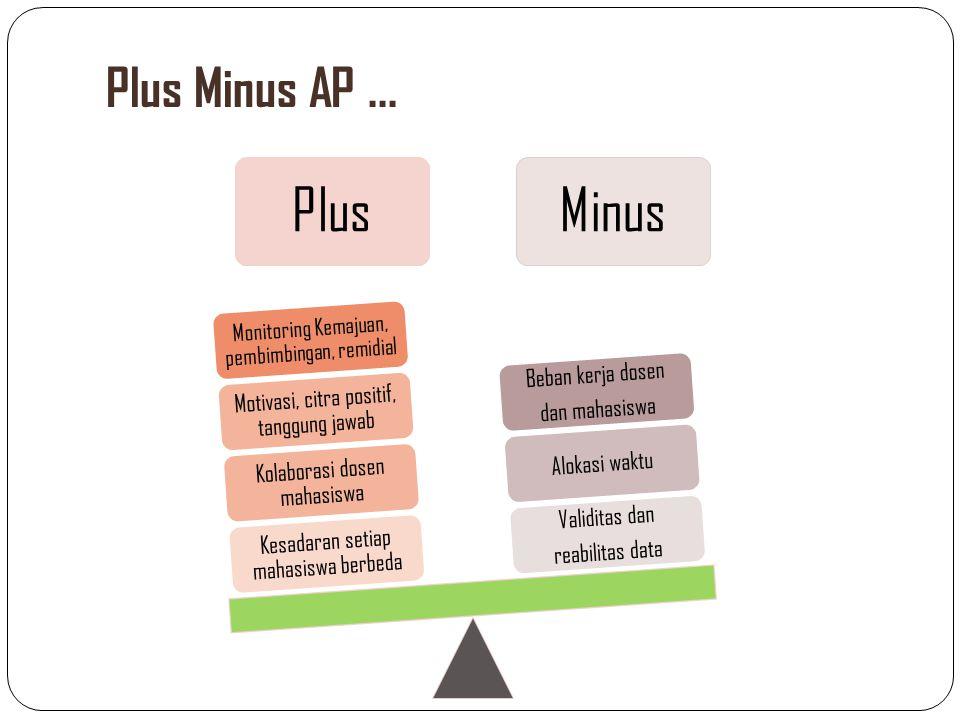 Minus Plus Plus Minus AP ... Kesadaran setiap mahasiswa berbeda