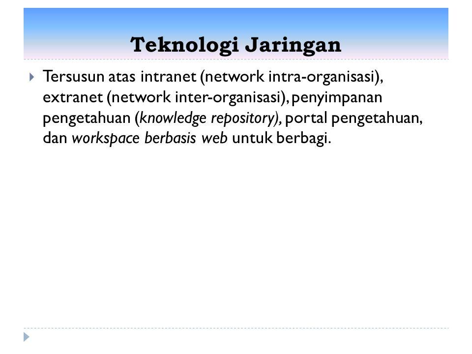 Teknologi Jaringan