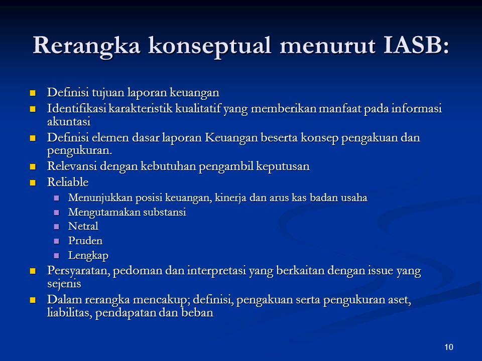 Rerangka konseptual menurut IASB: