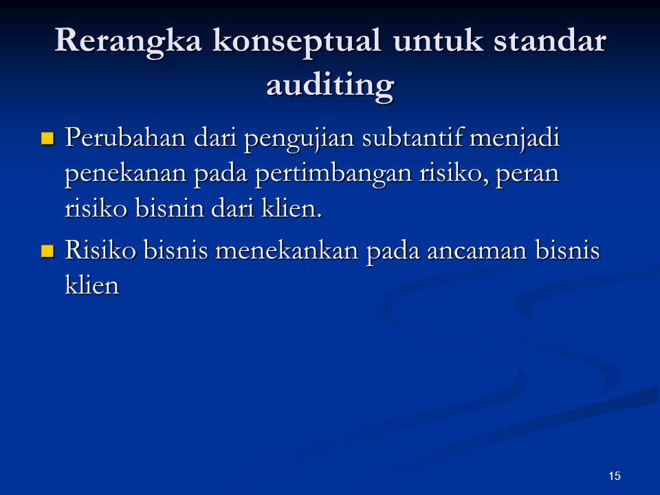 Rerangka konseptual untuk standar auditing
