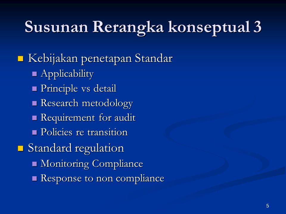 Susunan Rerangka konseptual 3
