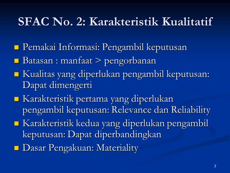 SFAC No. 2: Karakteristik Kualitatif