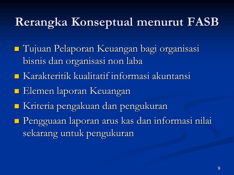 Rerangka Konseptual menurut FASB