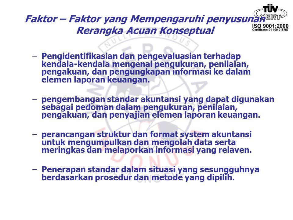 Faktor – Faktor yang Mempengaruhi penyusunan Rerangka Acuan Konseptual