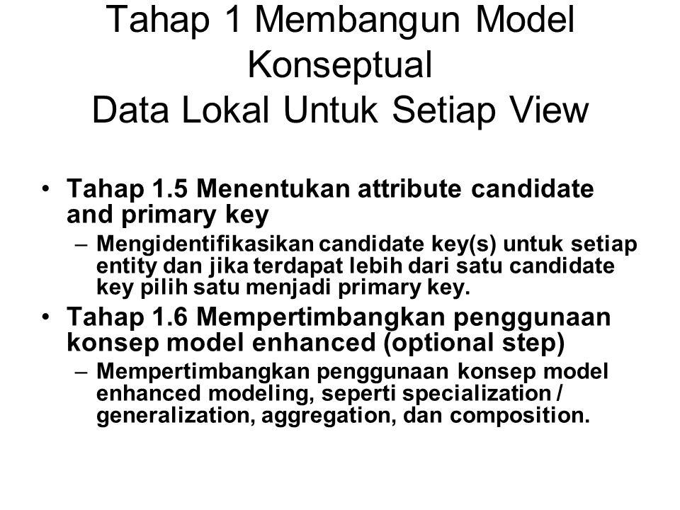 Tahap 1 Membangun Model Konseptual Data Lokal Untuk Setiap View