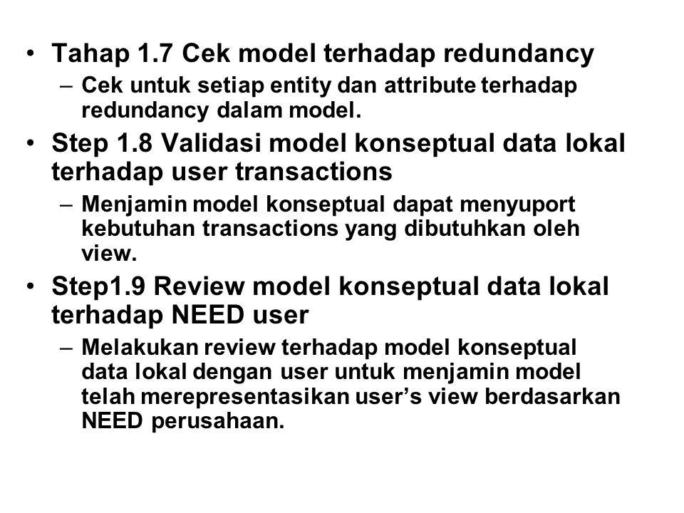 Tahap 1.7 Cek model terhadap redundancy