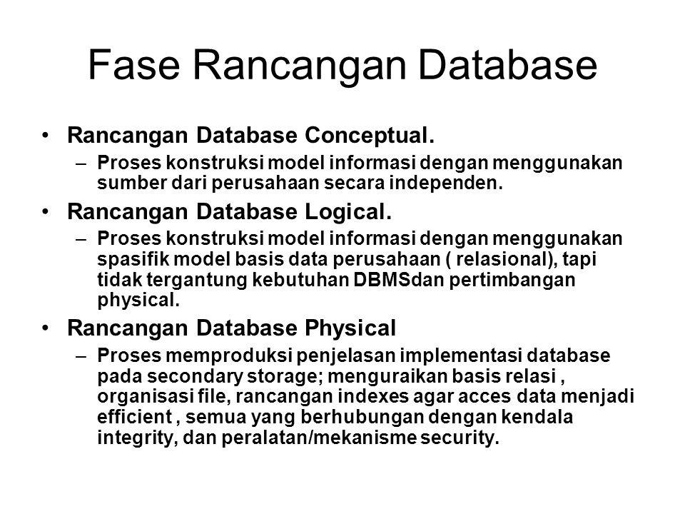 Fase Rancangan Database