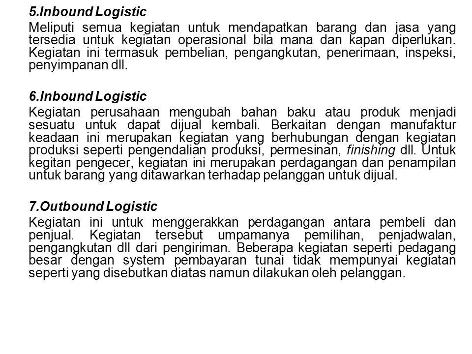Inbound Logistic