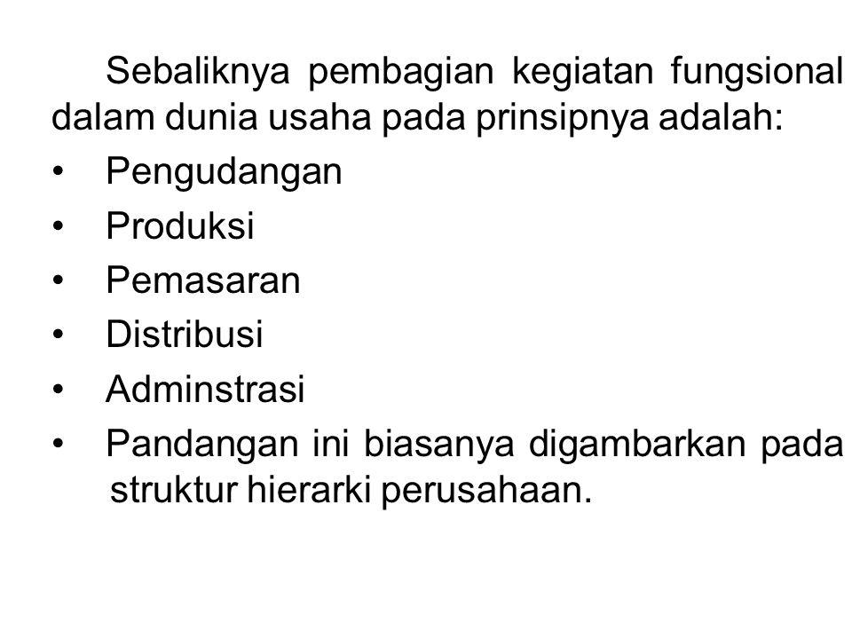 Sebaliknya pembagian kegiatan fungsional dalam dunia usaha pada prinsipnya adalah: