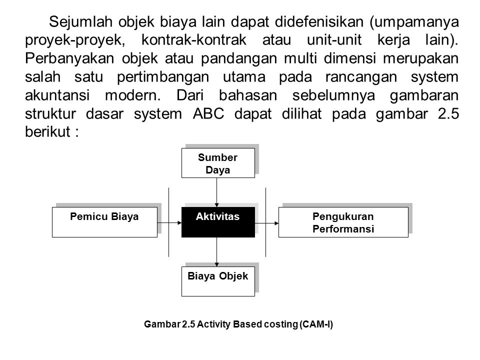 Pengukuran Performansi Gambar 2.5 Activity Based costing (CAM-I)