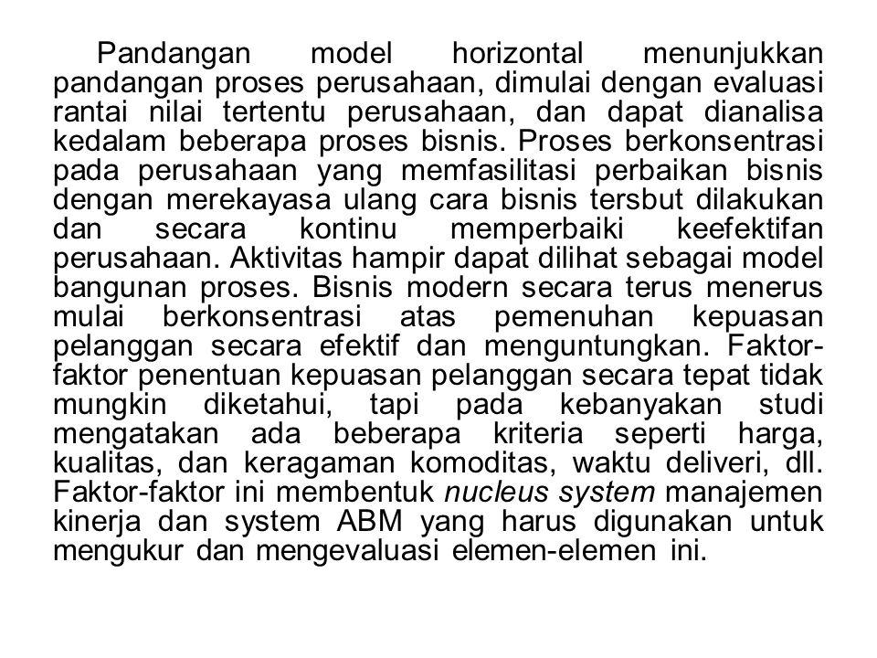 Pandangan model horizontal menunjukkan pandangan proses perusahaan, dimulai dengan evaluasi rantai nilai tertentu perusahaan, dan dapat dianalisa kedalam beberapa proses bisnis.