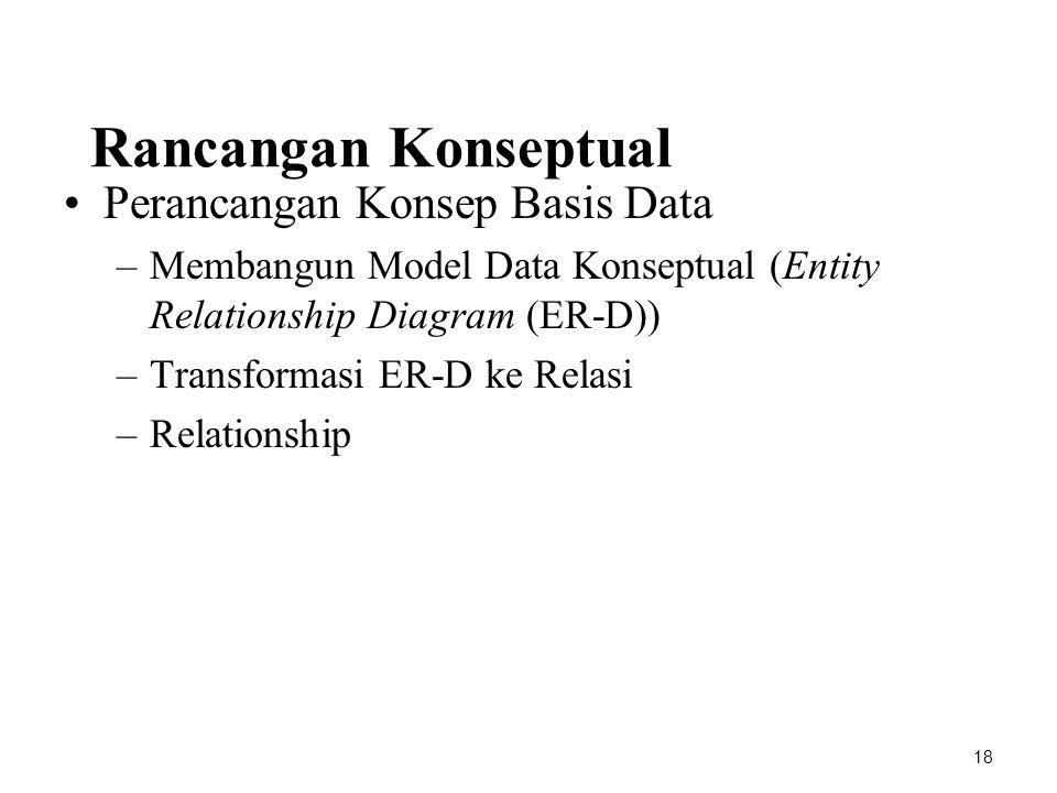 Rancangan Konseptual Perancangan Konsep Basis Data