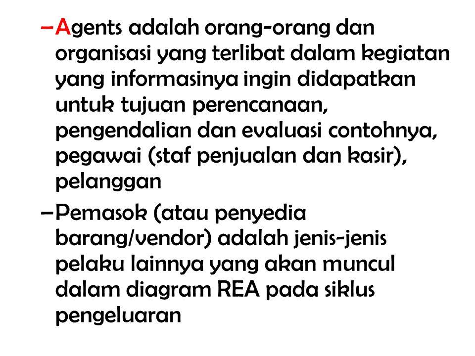 Agents adalah orang-orang dan organisasi yang terlibat dalam kegiatan yang informasinya ingin didapatkan untuk tujuan perencanaan, pengendalian dan evaluasi contohnya, pegawai (staf penjualan dan kasir), pelanggan