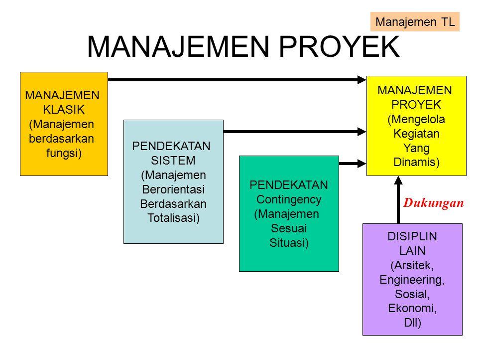 MANAJEMEN PROYEK Dukungan Manajemen TL MANAJEMEN MANAJEMEN KLASIK