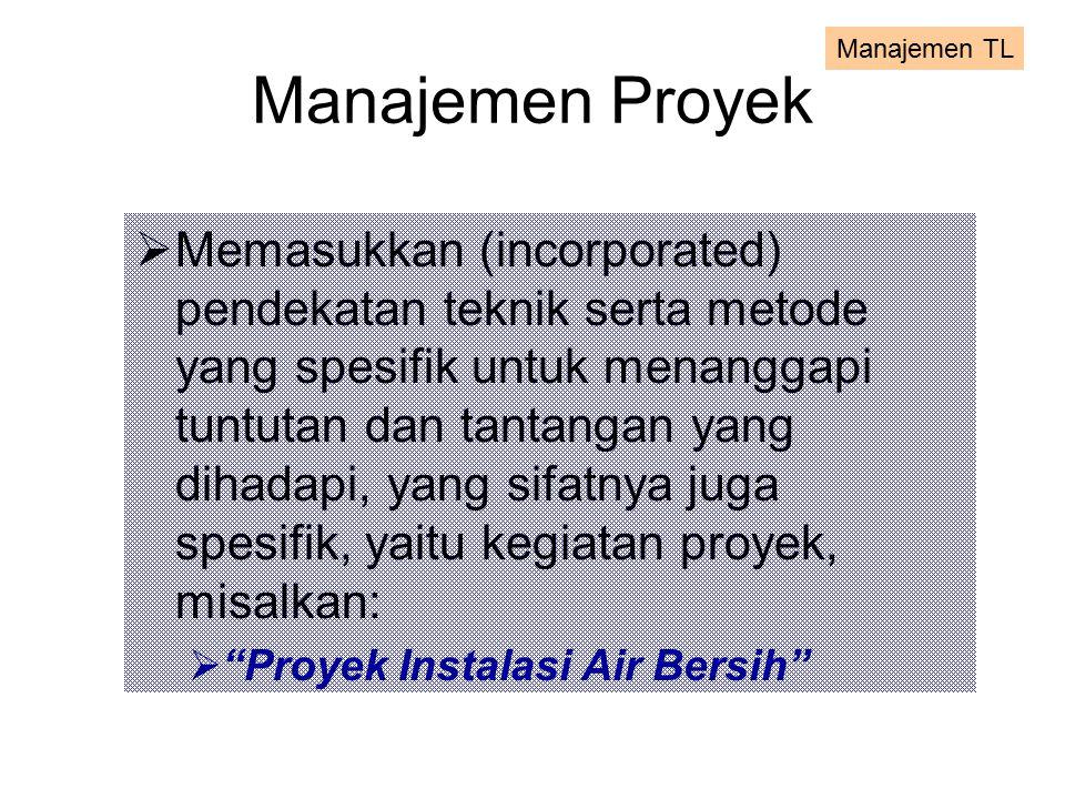 Manajemen Proyek Manajemen TL.