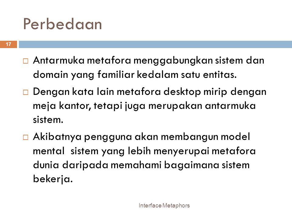 Perbedaan Antarmuka metafora menggabungkan sistem dan domain yang familiar kedalam satu entitas.