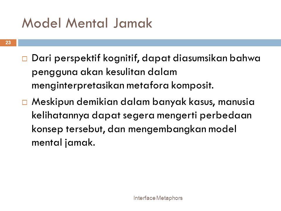 Model Mental Jamak Dari perspektif kognitif, dapat diasumsikan bahwa pengguna akan kesulitan dalam menginterpretasikan metafora komposit.