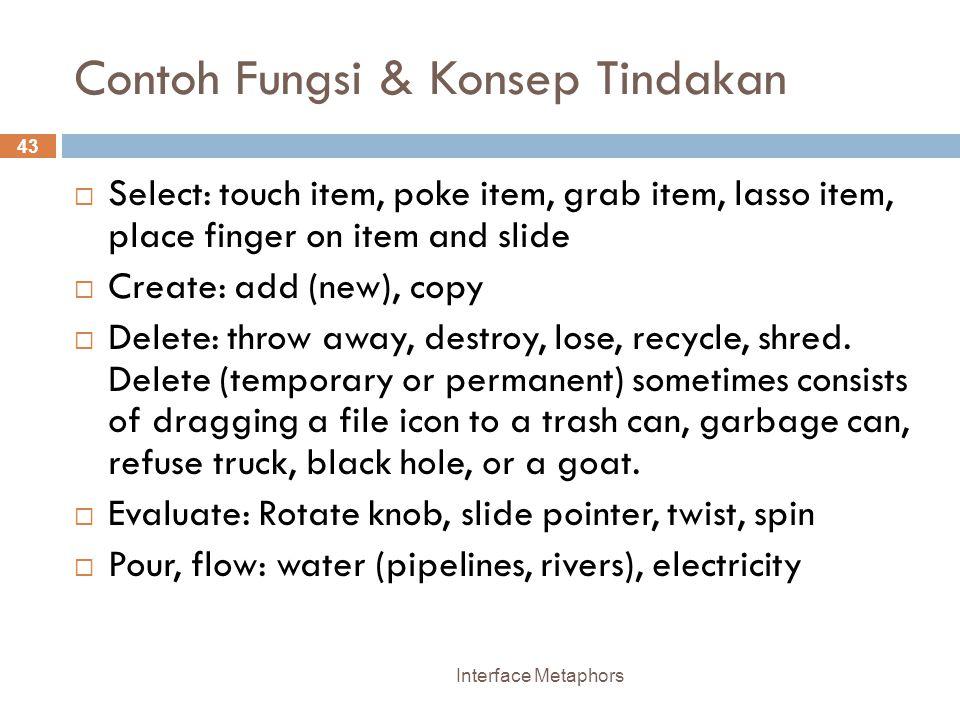 Contoh Fungsi & Konsep Tindakan